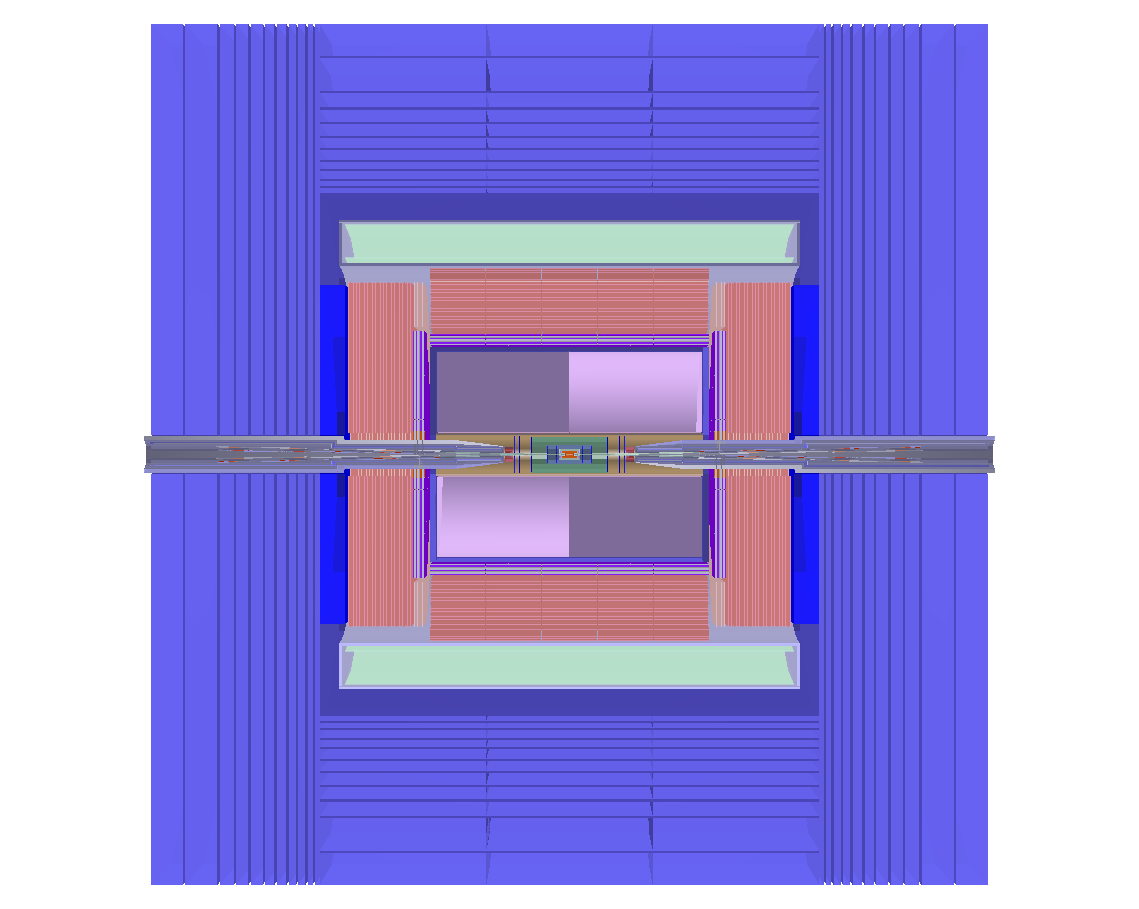 Visualisation of the CEPC detector in DD4hep